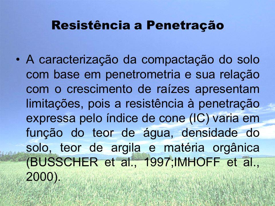 Resistência a Penetração •A caracterização da compactação do solo com base em penetrometria e sua relação com o crescimento de raízes apresentam limitações, pois a resistência à penetração expressa pelo índice de cone (IC) varia em função do teor de água, densidade do solo, teor de argila e matéria orgânica (BUSSCHER et al., 1997;IMHOFF et al., 2000).