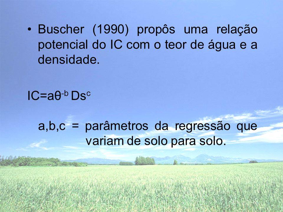 •Buscher (1990) propôs uma relação potencial do IC com o teor de água e a densidade. IC=aθ -b Ds c a,b,c = parâmetros da regressão que variam de solo