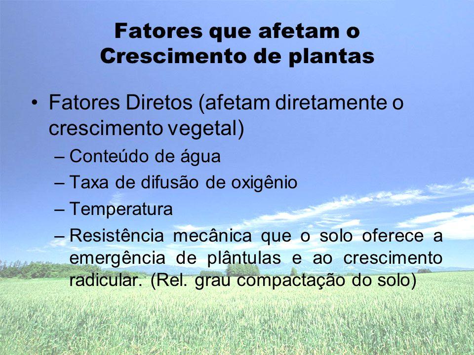 Fatores que afetam o Crescimento de plantas •Fatores Diretos (afetam diretamente o crescimento vegetal) –Conteúdo de água –Taxa de difusão de oxigênio