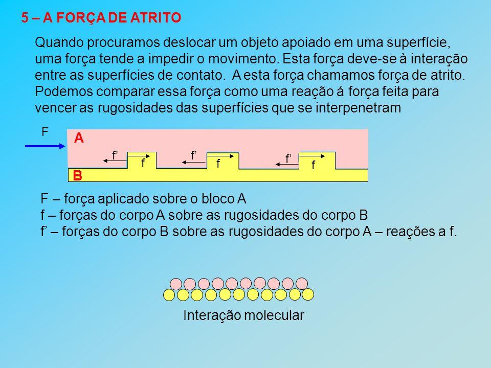 Ao aplicar a força F no corpo A, as paredes das rugosidades desse corpo empurram as paredes das rugosidades da superfície B (forças f).