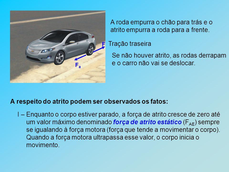 Tração traseira F FaFa A roda empurra o chão para trás e o atrito empurra a roda para a frente.