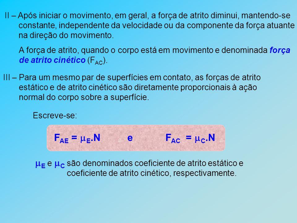 II – Após iniciar o movimento, em geral, a força de atrito diminui, mantendo-se constante, independente da velocidade ou da componente da força atuante na direção do movimento.