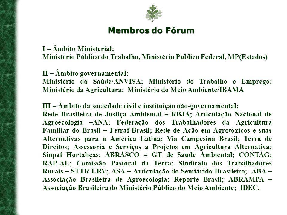INSTRUMENTOS DE ATUAÇÃO DO FÓRUM Plenárias Plenárias Recomendações Audiências Públicas Investigações Enc.