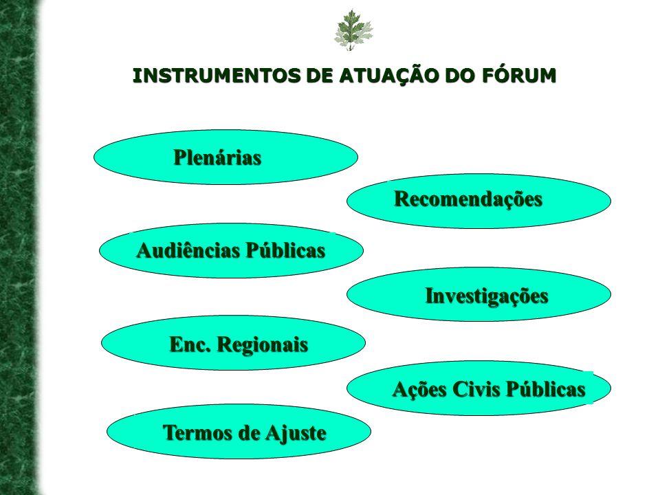 1.A Função das agências reguladoras a partir da EC nº 19/98; 2.Necessidade de promover maior aproximação entre as Agências Reguladoras e a sociedade civil organizada, como medida de equilíbrio frente ao poder econômico; 3.Construção de espaços de relacionamento entre a ação do governo e o cidadão – Exemplo da Convenção de Aarhus (Acesso a Informação, Participação do cidadão nas decisões e Acesso à Justiça); 4.O PARA como instrumento democrático de controle e efetivador do direito à informação.