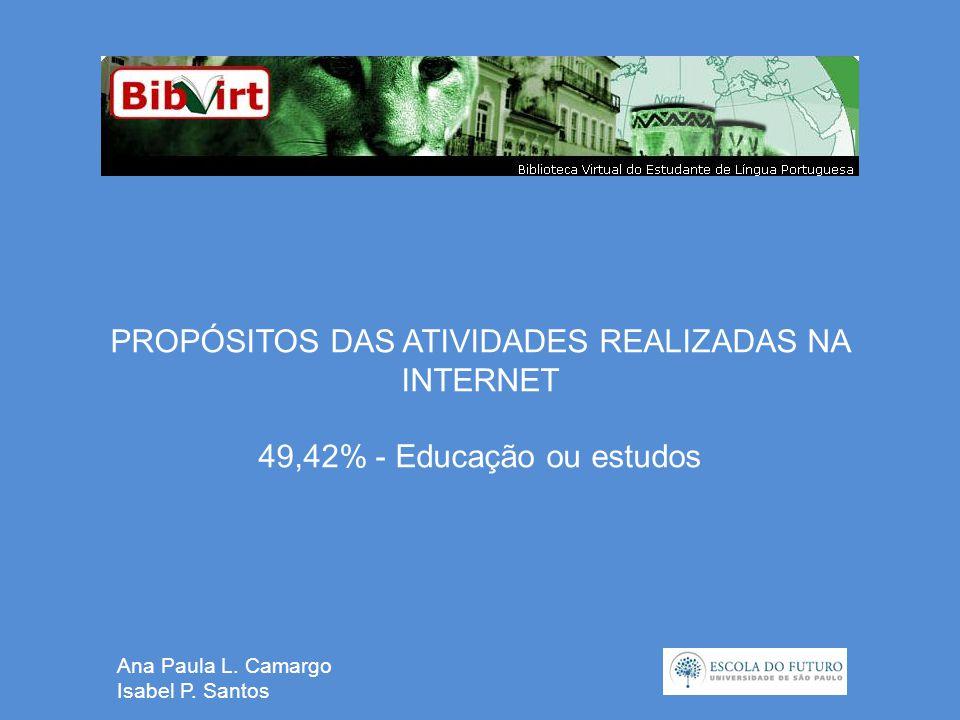 Ana Paula L.Camargo Isabel P. Santos • Quais são as fontes de energia elétrica .