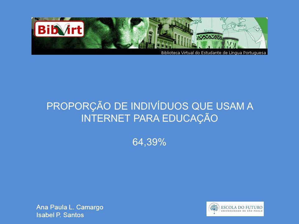 Ana Paula L. Camargo Isabel P. Santos ATIVIDADES DESENVOLVIDAS NA INTERNET TREINAMENTO E EDUCAÇÃO