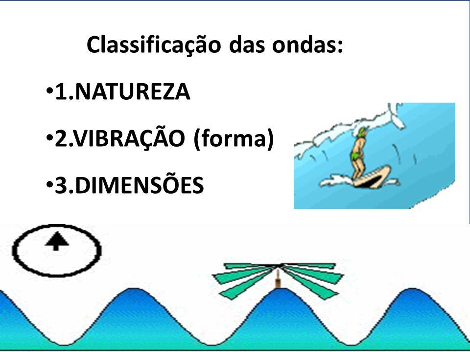 Vibração(forma): - Transversais: as direções de vibração e de propagação são perpendiculares.