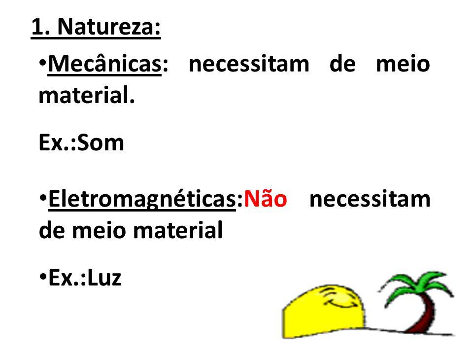( CEFET ) Considere as seguintes ondas: infravermelho, raios gama, ondas de rádio, ultrassom, raio x, Micro-ondas, ultravioleta.