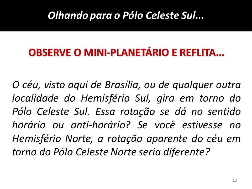 OBSERVE O MINI-PLANETÁRIO E REFLITA...