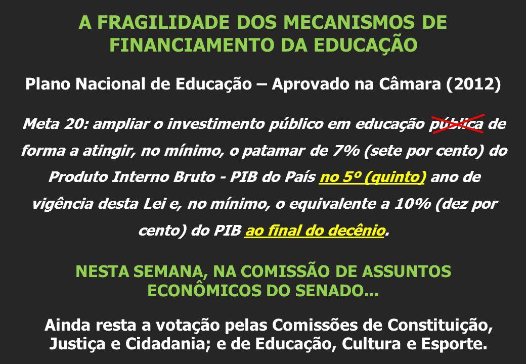 A FRAGILIDADE DOS MECANISMOS DE FINANCIAMENTO DA EDUCAÇÃO Plano Nacional de Educação – Aprovado na Câmara (2012) Meta 20: ampliar o investimento públi