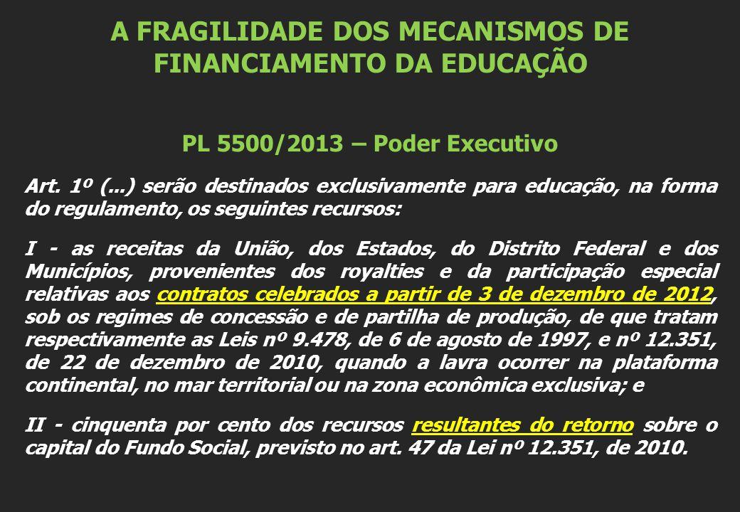 A FRAGILIDADE DOS MECANISMOS DE FINANCIAMENTO DA EDUCAÇÃO PL 5500/2013 – Poder Executivo Art. 1º (...) serão destinados exclusivamente para educação,
