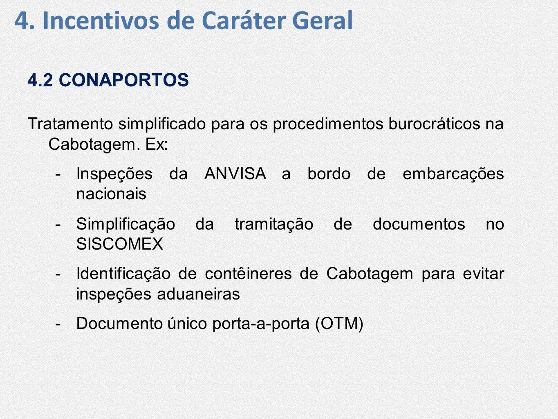 4.2 CONAPORTOS Tratamento simplificado para os procedimentos burocráticos na Cabotagem. Ex: -Inspeções da ANVISA a bordo de embarcações nacionais -Sim