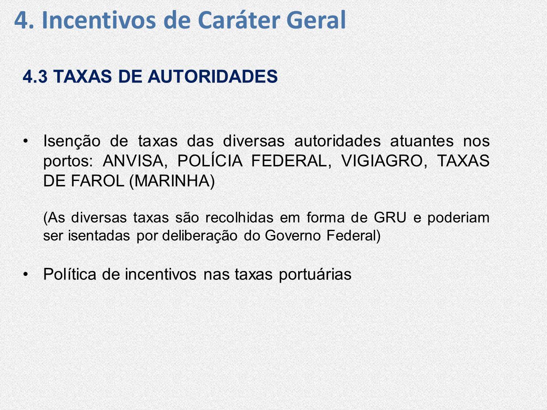 4.3 TAXAS DE AUTORIDADES •Isenção de taxas das diversas autoridades atuantes nos portos: ANVISA, POLÍCIA FEDERAL, VIGIAGRO, TAXAS DE FAROL (MARINHA) (