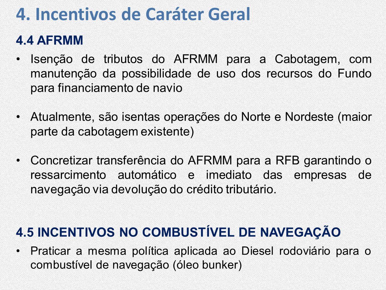 4.4 AFRMM •Isenção de tributos do AFRMM para a Cabotagem, com manutenção da possibilidade de uso dos recursos do Fundo para financiamento de navio •At