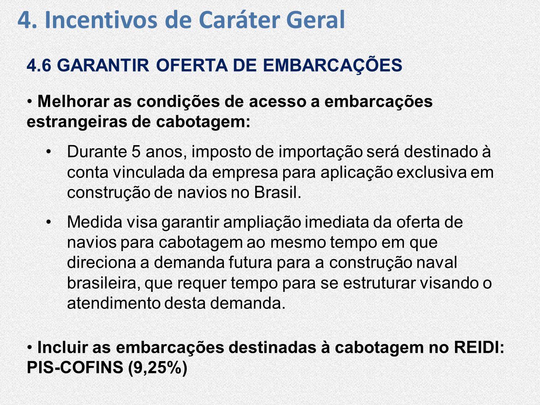 4. Incentivos de Caráter Geral 4.6 GARANTIR OFERTA DE EMBARCAÇÕES • Melhorar as condições de acesso a embarcações estrangeiras de cabotagem: •Durante
