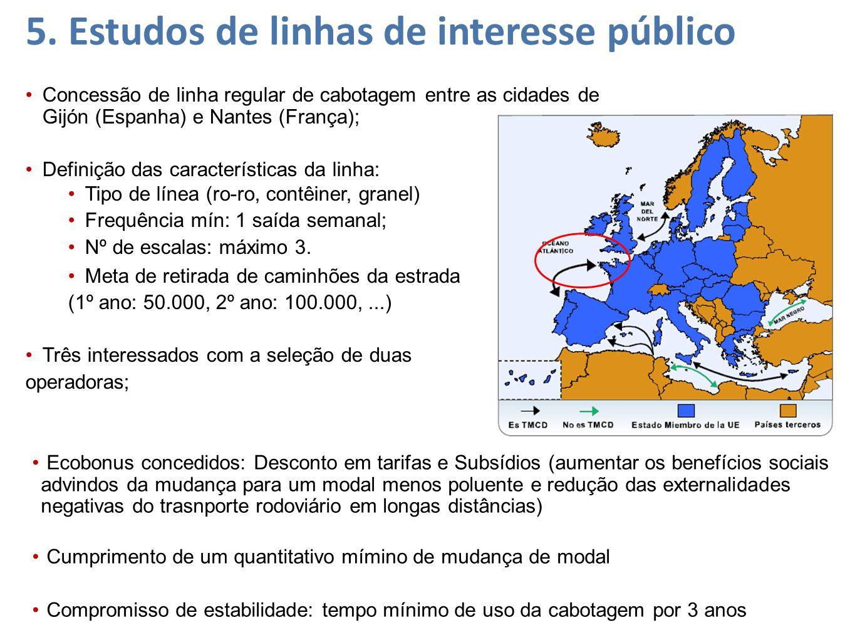 •Concessão de linha regular de cabotagem entre as cidades de Gijón (Espanha) e Nantes (França); •Definição das características da linha: •Tipo de líne