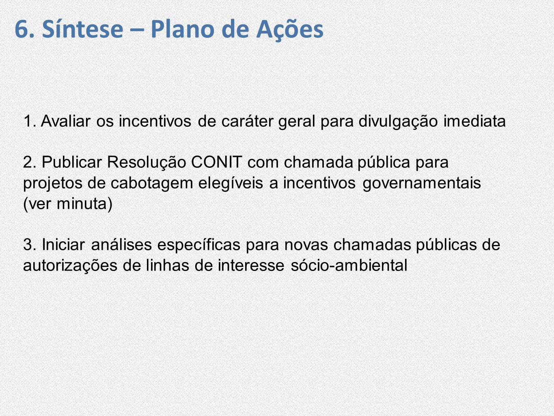 1. Avaliar os incentivos de caráter geral para divulgação imediata 2. Publicar Resolução CONIT com chamada pública para projetos de cabotagem elegívei