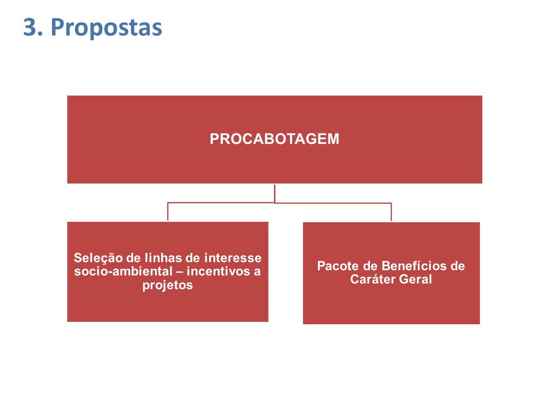PROCABOTAGEM Pacote de Benefícios de Caráter Geral Seleção de linhas de interesse socio-ambiental – incentivos a projetos 3. Propostas