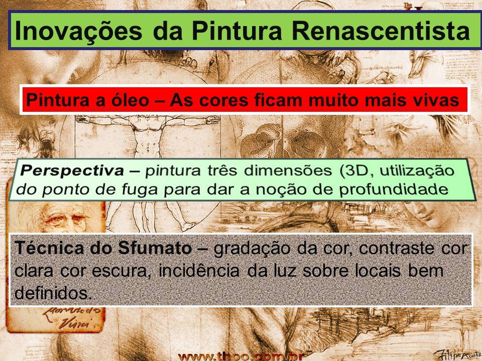 Características da pintura renascentista: Profundidade Equilíbrio – Utilização de Figuras geométricas