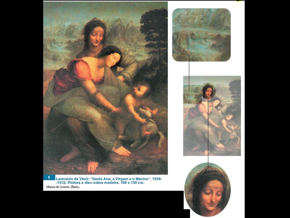 Temas da Pintura Renascentista Temas clássicos Temas religiosos Retratos e Auto-retratos Temas Naturais