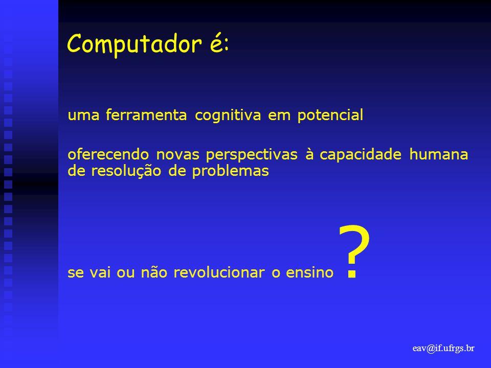 eav@if.ufrgs.br Computador é: uma ferramenta cognitiva em potencial oferecendo novas perspectivas à capacidade humana de resolução de problemas se vai