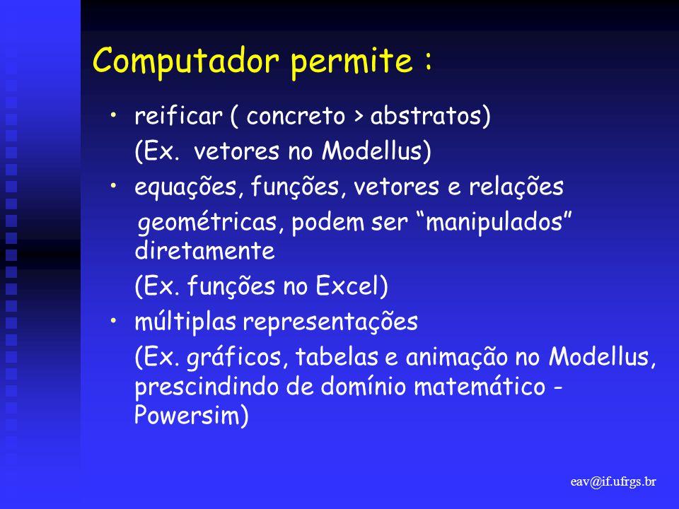 eav@if.ufrgs.br Computador permite : •reificar ( concreto > abstratos) (Ex. vetores no Modellus) •equações, funções, vetores e relações geométricas, p