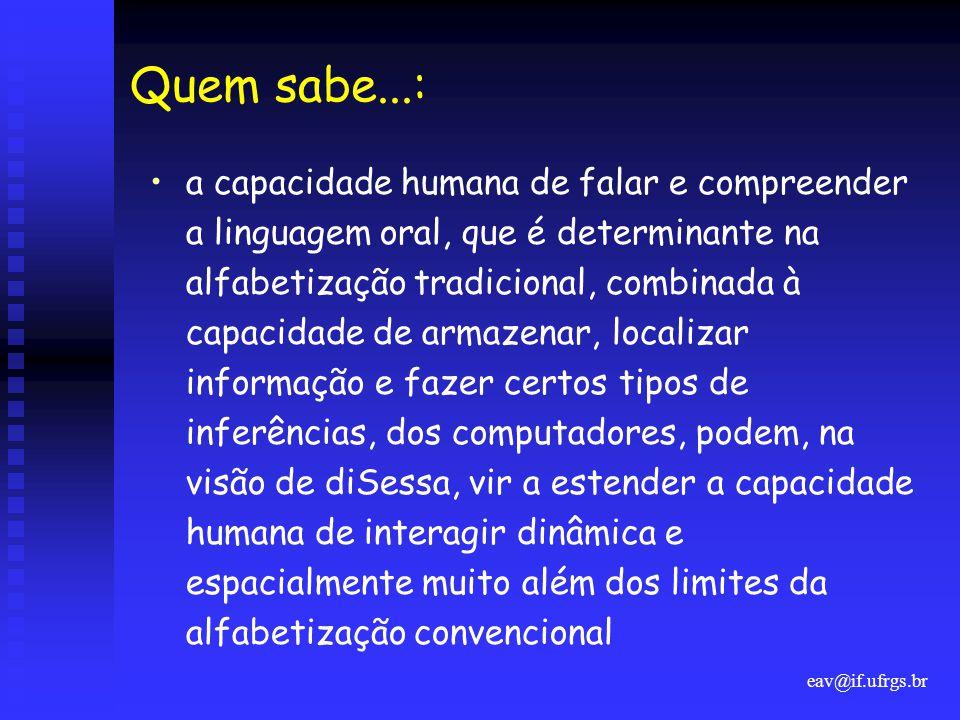 eav@if.ufrgs.br Quem sabe...: •a capacidade humana de falar e compreender a linguagem oral, que é determinante na alfabetização tradicional, combinada