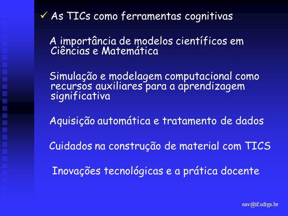eav@if.ufrgs.br  As TICs como ferramentas cognitivas A importância de modelos científicos em Ciências e Matemática Simulação e modelagem computacional como recursos auxiliares para a aprendizagem significativa Aquisição automática e tratamento de dados Cuidados na construção de material com TICS Inovações tecnológicas e a prática docente