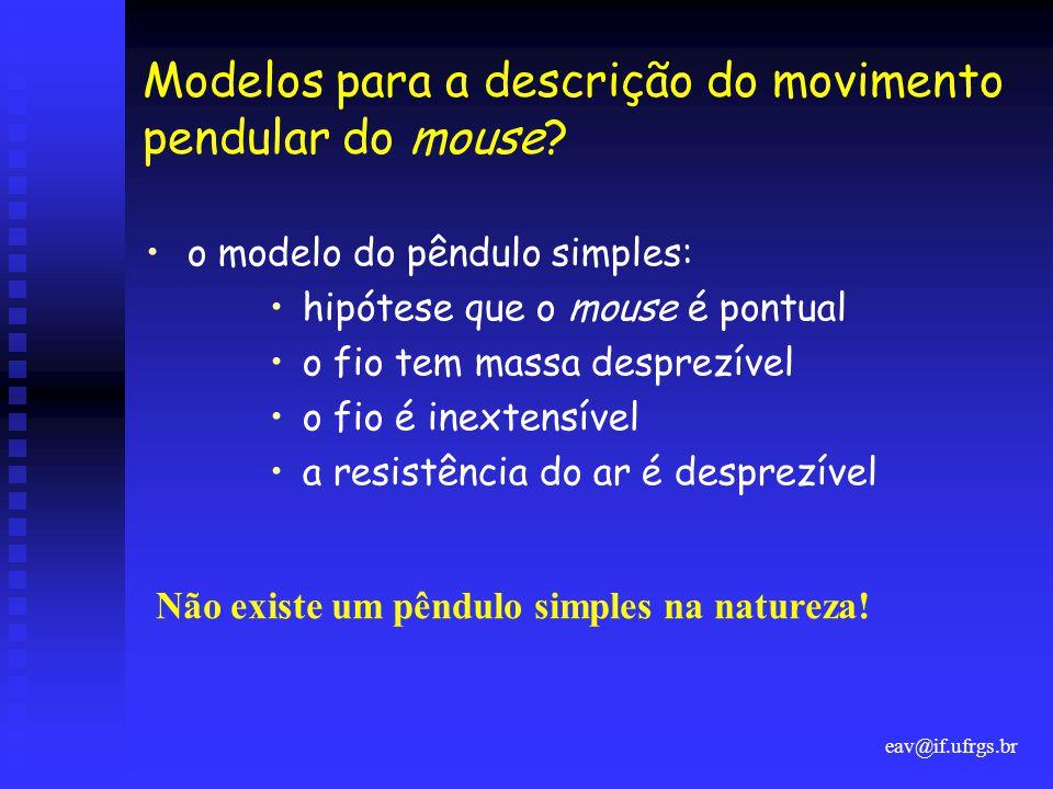 eav@if.ufrgs.br Modelos para a descrição do movimento pendular do mouse? •o modelo do pêndulo simples: •hipótese que o mouse é pontual •o fio tem mass