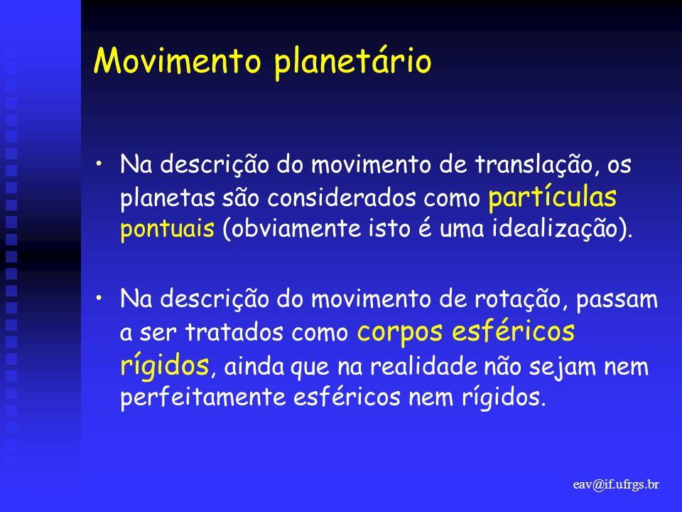 eav@if.ufrgs.br Movimento planetário •Na descrição do movimento de translação, os planetas são considerados como partículas pontuais (obviamente isto é uma idealização).