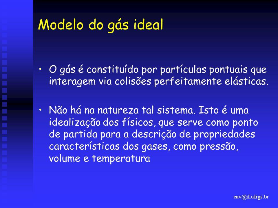 eav@if.ufrgs.br Modelo do gás ideal •O gás é constituído por partículas pontuais que interagem via colisões perfeitamente elásticas.