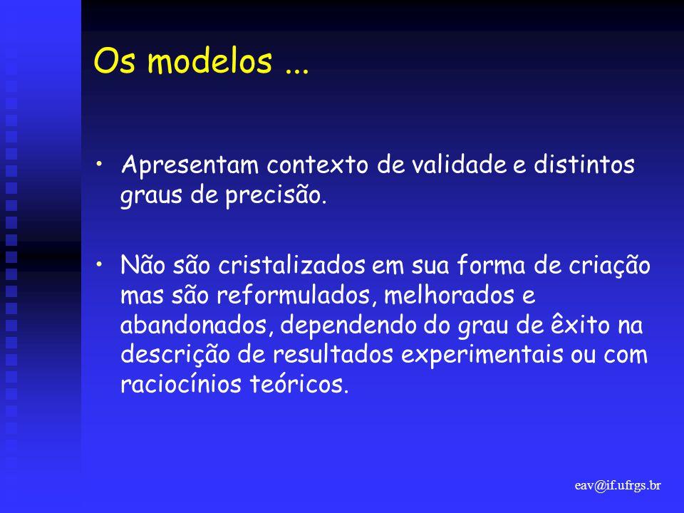 eav@if.ufrgs.br Os modelos... •Apresentam contexto de validade e distintos graus de precisão. •Não são cristalizados em sua forma de criação mas são r