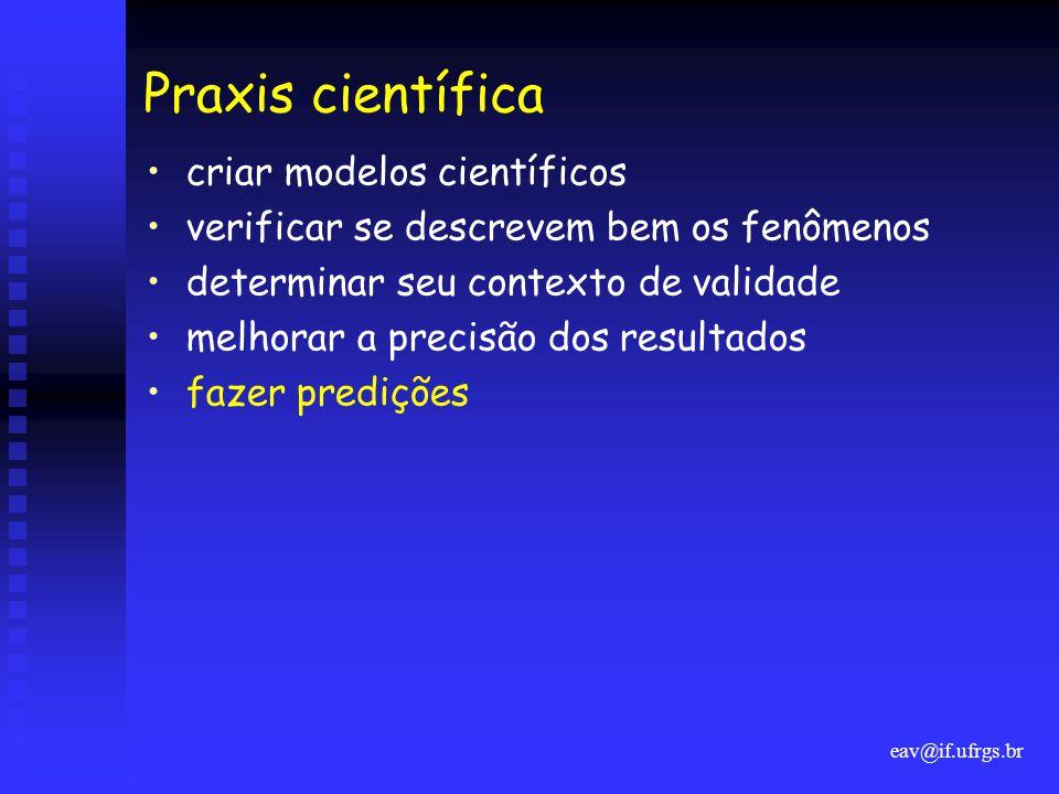 eav@if.ufrgs.br Praxis científica •criar modelos científicos •verificar se descrevem bem os fenômenos •determinar seu contexto de validade •melhorar a precisão dos resultados •fazer predições