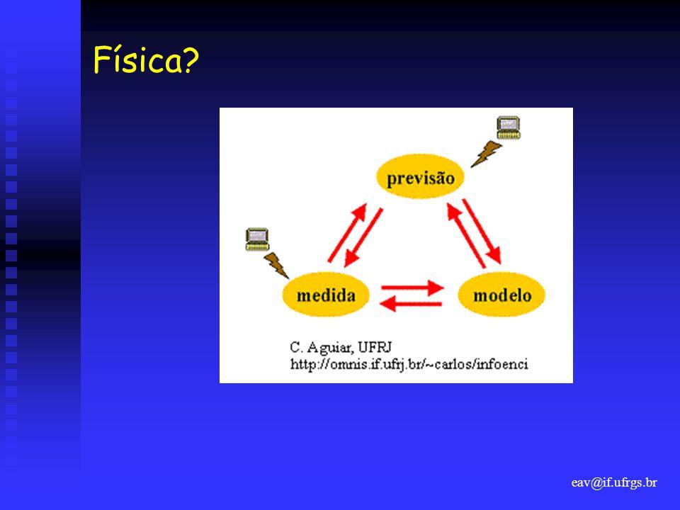 eav@if.ufrgs.br Física?