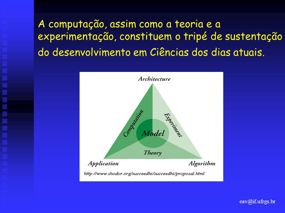 eav@if.ufrgs.br A computação, assim como a teoria e a experimentação, constituem o tripé de sustentação do desenvolvimento em Ciências dos dias atuais.