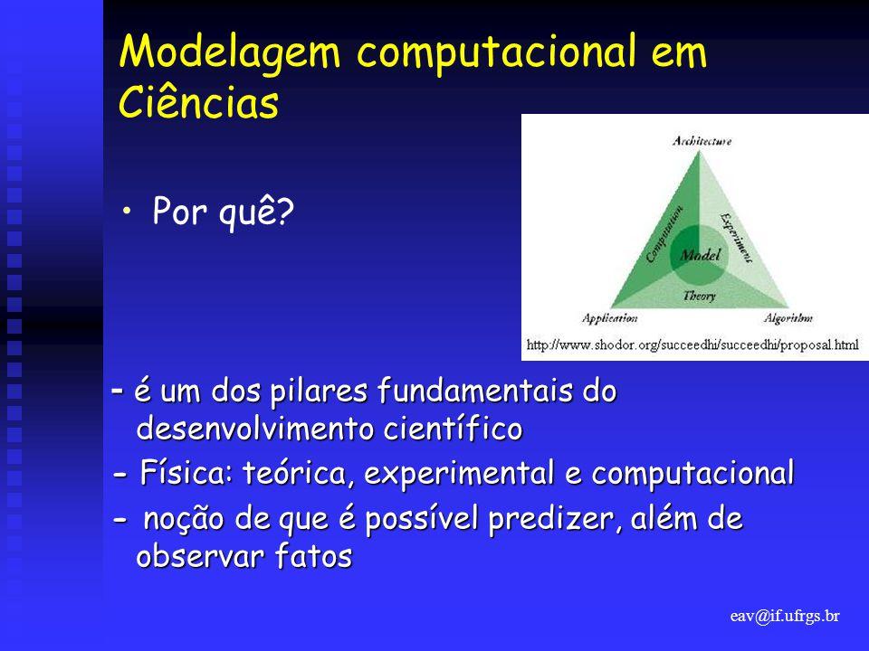 eav@if.ufrgs.br Modelagem computacional em Ciências •Por quê? - é um dos pilares fundamentais do desenvolvimento científico - é um dos pilares fundame