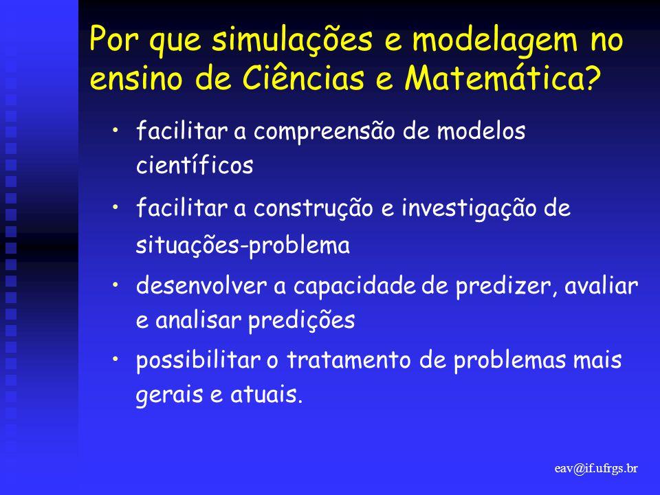 eav@if.ufrgs.br Por que simulações e modelagem no ensino de Ciências e Matemática? •facilitar a compreensão de modelos científicos •facilitar a constr