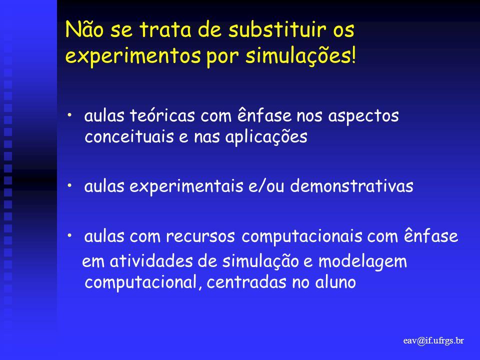 eav@if.ufrgs.br Não se trata de substituir os experimentos por simulações! •aulas teóricas com ênfase nos aspectos conceituais e nas aplicações •aulas