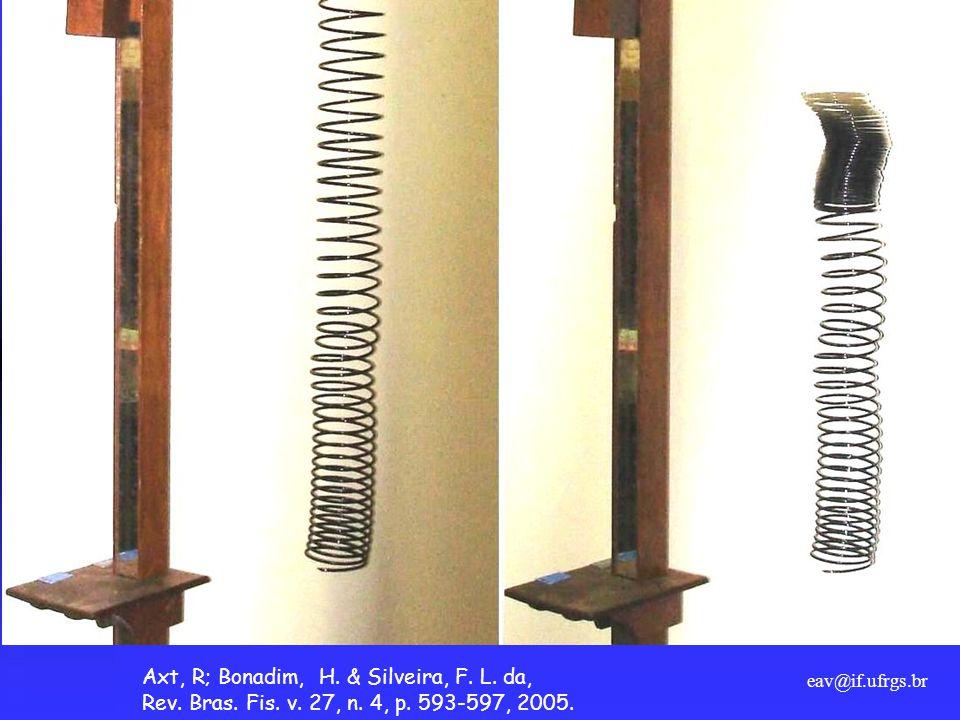 eav@if.ufrgs.br Axt, R; Bonadim, H. & Silveira, F. L. da, Rev. Bras. Fis. v. 27, n. 4, p. 593-597, 2005.