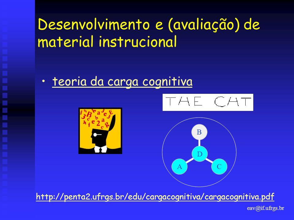 eav@if.ufrgs.br Desenvolvimento e (avaliação) de material instrucional •teoria da carga cognitivateoria da carga cognitiva http://penta2.ufrgs.br/edu/cargacognitiva/cargacognitiva.pdf