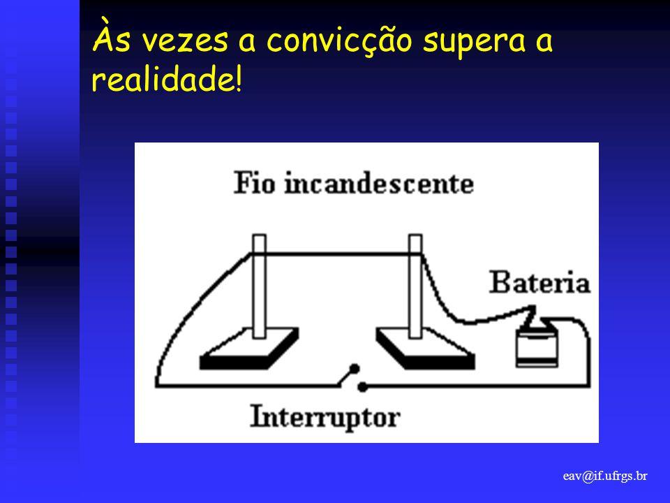 eav@if.ufrgs.br Às vezes a convicção supera a realidade!