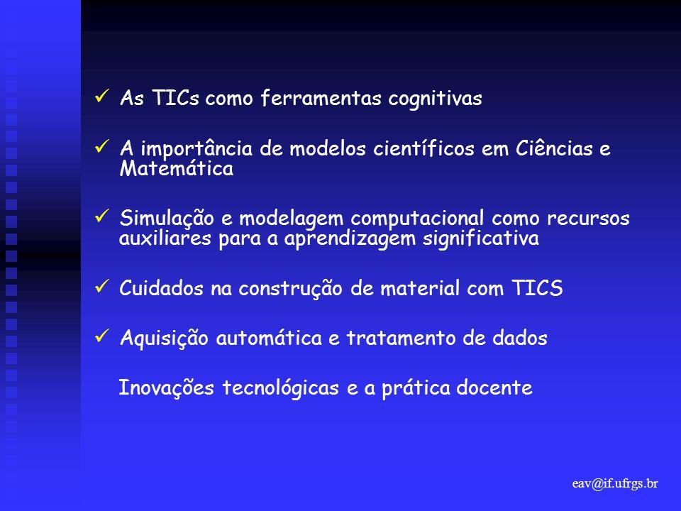 eav@if.ufrgs.br  As TICs como ferramentas cognitivas  A importância de modelos científicos em Ciências e Matemática  Simulação e modelagem computacional como recursos auxiliares para a aprendizagem significativa  Cuidados na construção de material com TICS  Aquisição automática e tratamento de dados Inovações tecnológicas e a prática docente