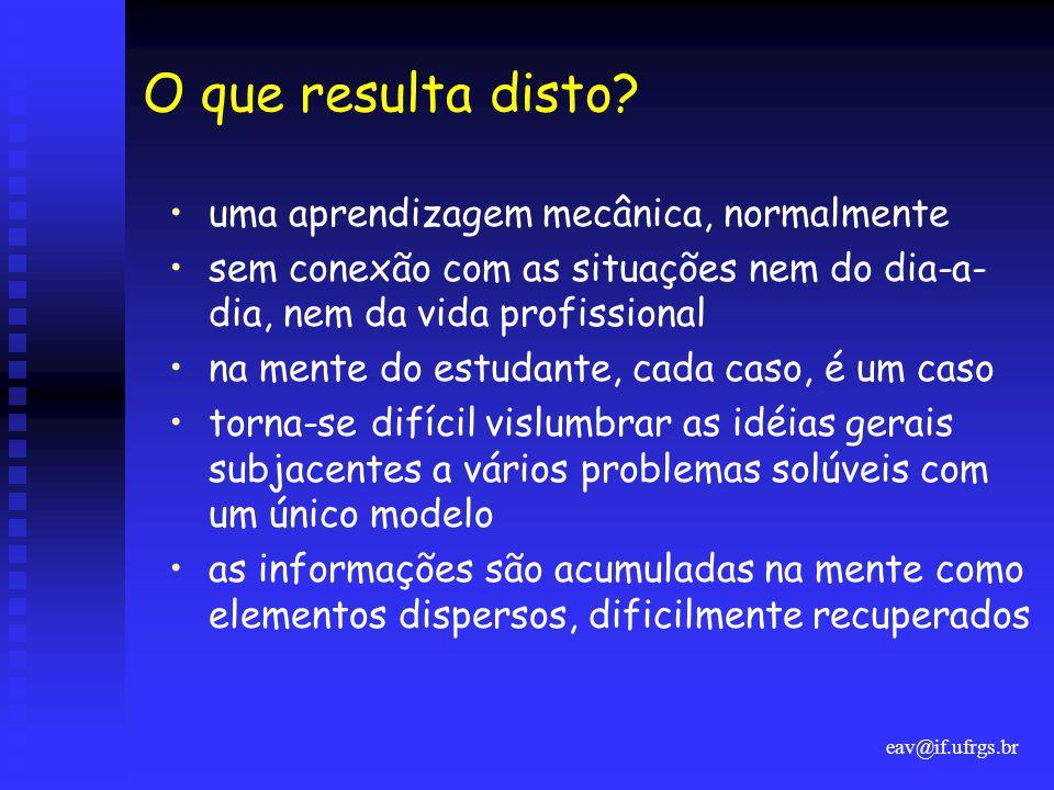 eav@if.ufrgs.br O que resulta disto? •uma aprendizagem mecânica, normalmente •sem conexão com as situações nem do dia-a- dia, nem da vida profissional
