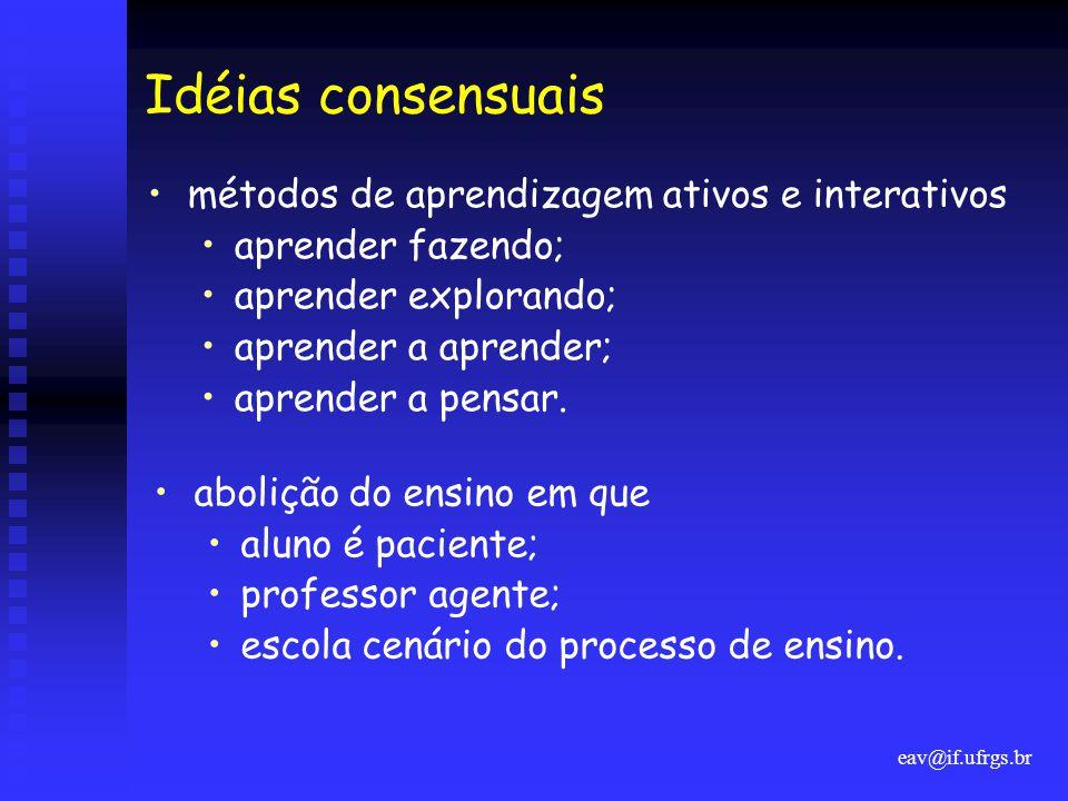 eav@if.ufrgs.br Idéias consensuais •métodos de aprendizagem ativos e interativos •aprender fazendo; •aprender explorando; •aprender a aprender; •apren