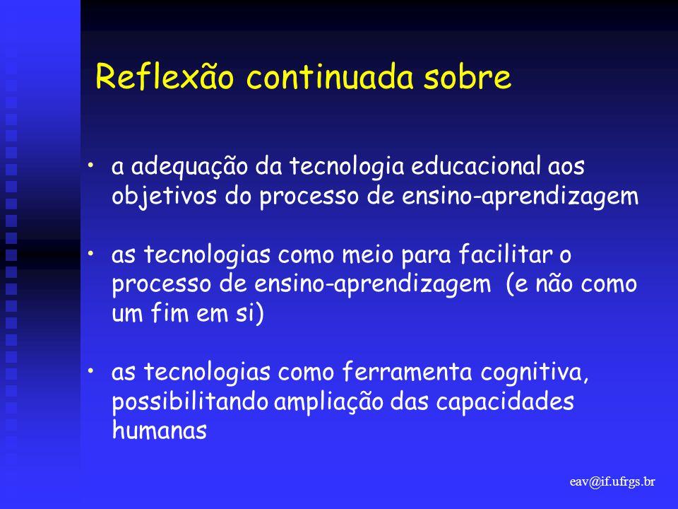 eav@if.ufrgs.br Reflexão continuada sobre •a adequação da tecnologia educacional aos objetivos do processo de ensino-aprendizagem •as tecnologias como meio para facilitar o processo de ensino-aprendizagem (e não como um fim em si) •as tecnologias como ferramenta cognitiva, possibilitando ampliação das capacidades humanas