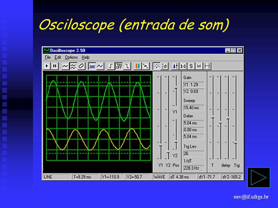 eav@if.ufrgs.br Osciloscope (entrada de som)