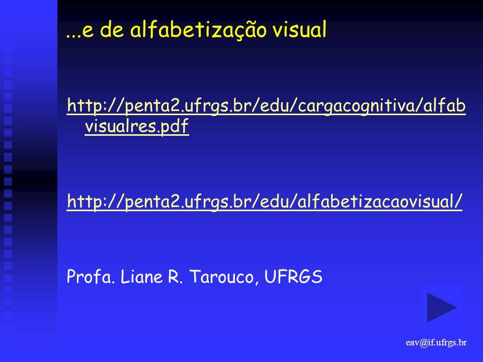 eav@if.ufrgs.br...e de alfabetização visual http://penta2.ufrgs.br/edu/cargacognitiva/alfab visualres.pdf http://penta2.ufrgs.br/edu/alfabetizacaovisu