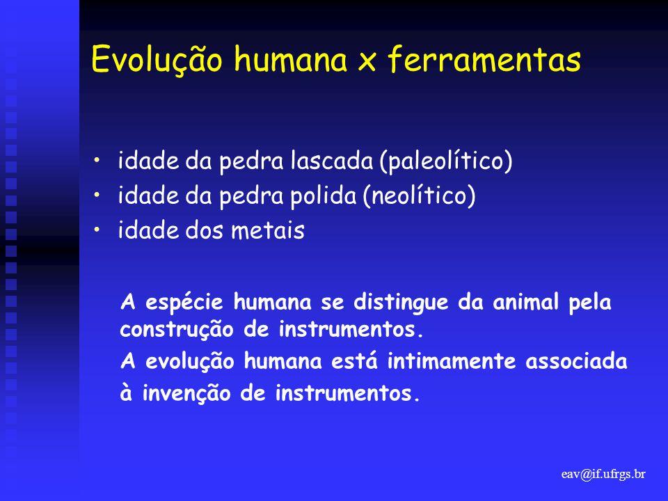 eav@if.ufrgs.br Evolução humana x ferramentas •idade da pedra lascada (paleolítico) •idade da pedra polida (neolítico) •idade dos metais A espécie humana se distingue da animal pela construção de instrumentos.