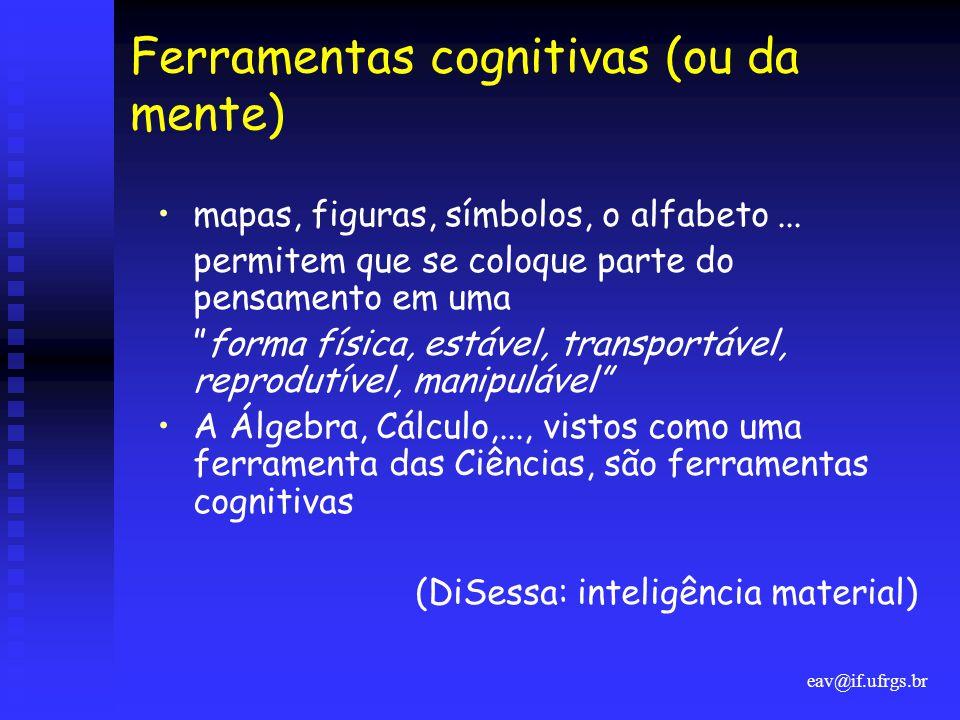 """eav@if.ufrgs.br Ferramentas cognitivas (ou da mente) •mapas, figuras, símbolos, o alfabeto... permitem que se coloque parte do pensamento em uma """"form"""
