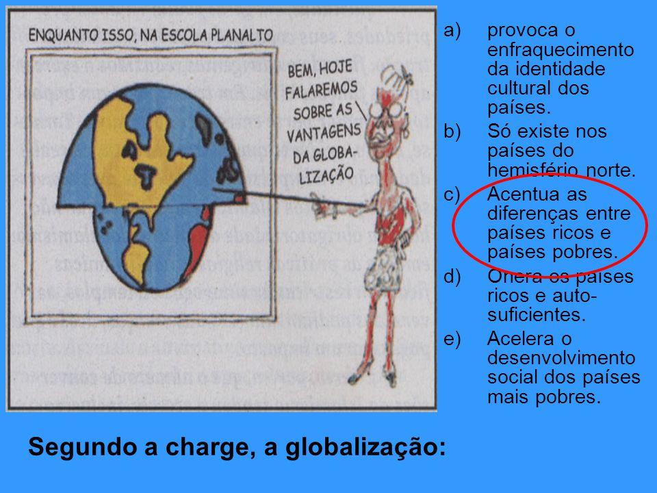 Segundo a charge, a globalização: a)provoca o enfraquecimento da identidade cultural dos países. b)Só existe nos países do hemisfério norte. c)Acentua